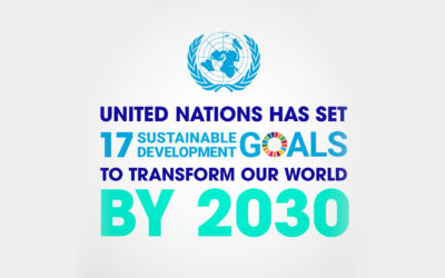 Women in Tech contributes to UN's 5 SDG's